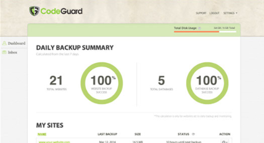 CodeGuard Dashboard